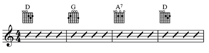 D Major Chord Progression 1
